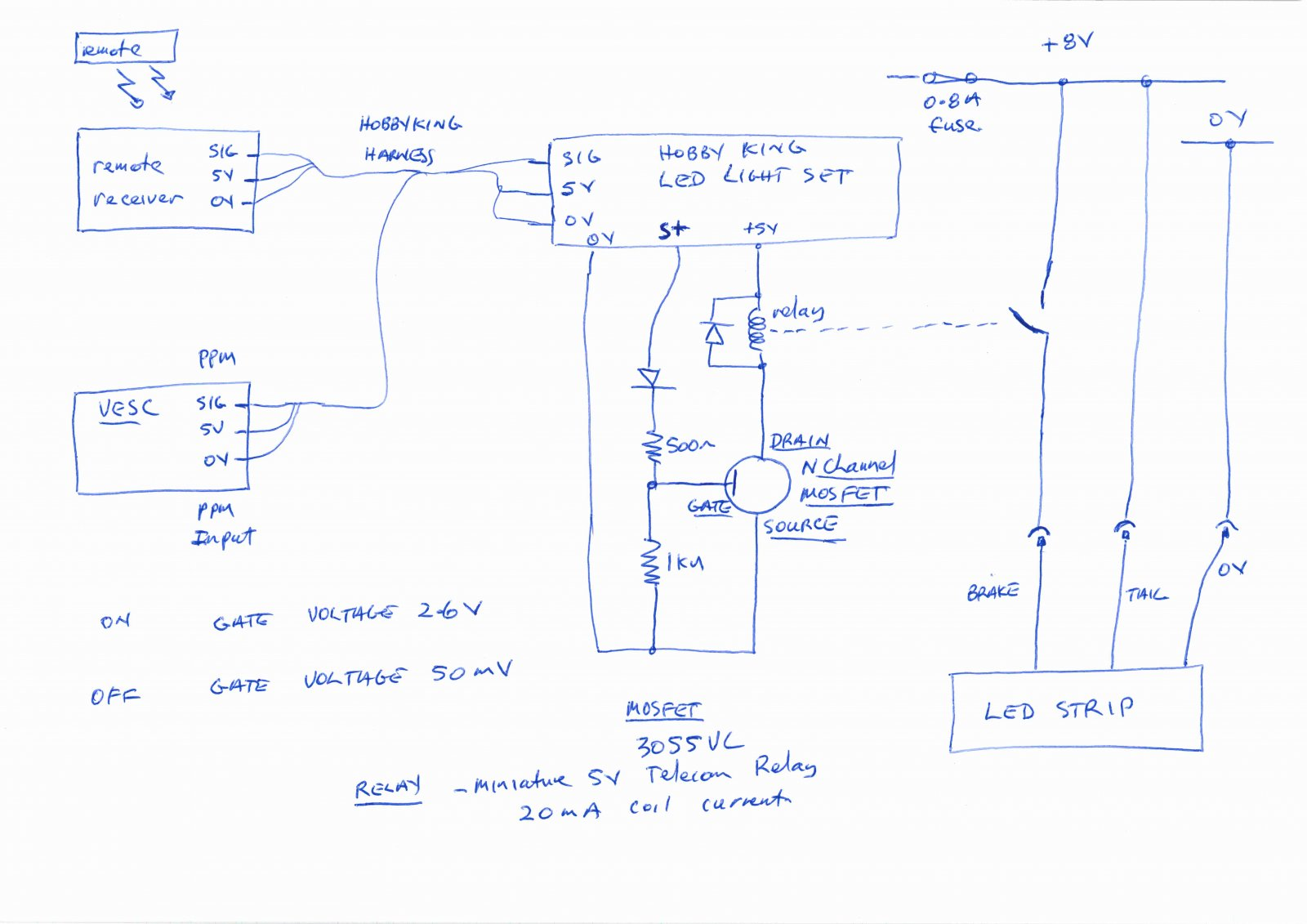Lithonia can light wiring wiring solutions modern lithonia lighting ofl1 led wiring diagram photos electrical asfbconference2016 Choice Image