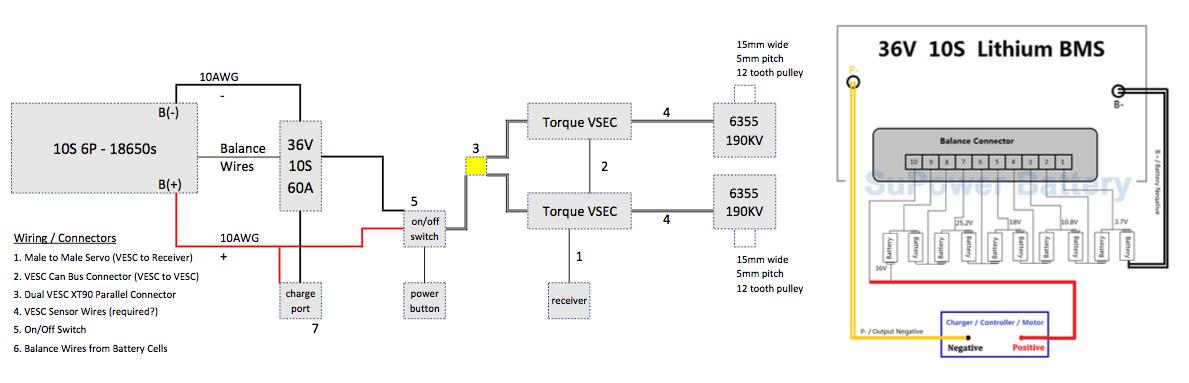 Bms 36v Wiring Diagram Diagrams Instructions. Andrew's Devolved Board Electric Skateboard Evolve Screen Shot 20170724 At 80658 Pm Wiring. Wiring. Electric Skateboard Wiring Diagram At Eloancard.info